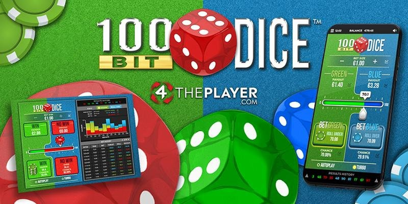 The 100 Bit Dice Online Slot Demo Game by 4ThePlayer