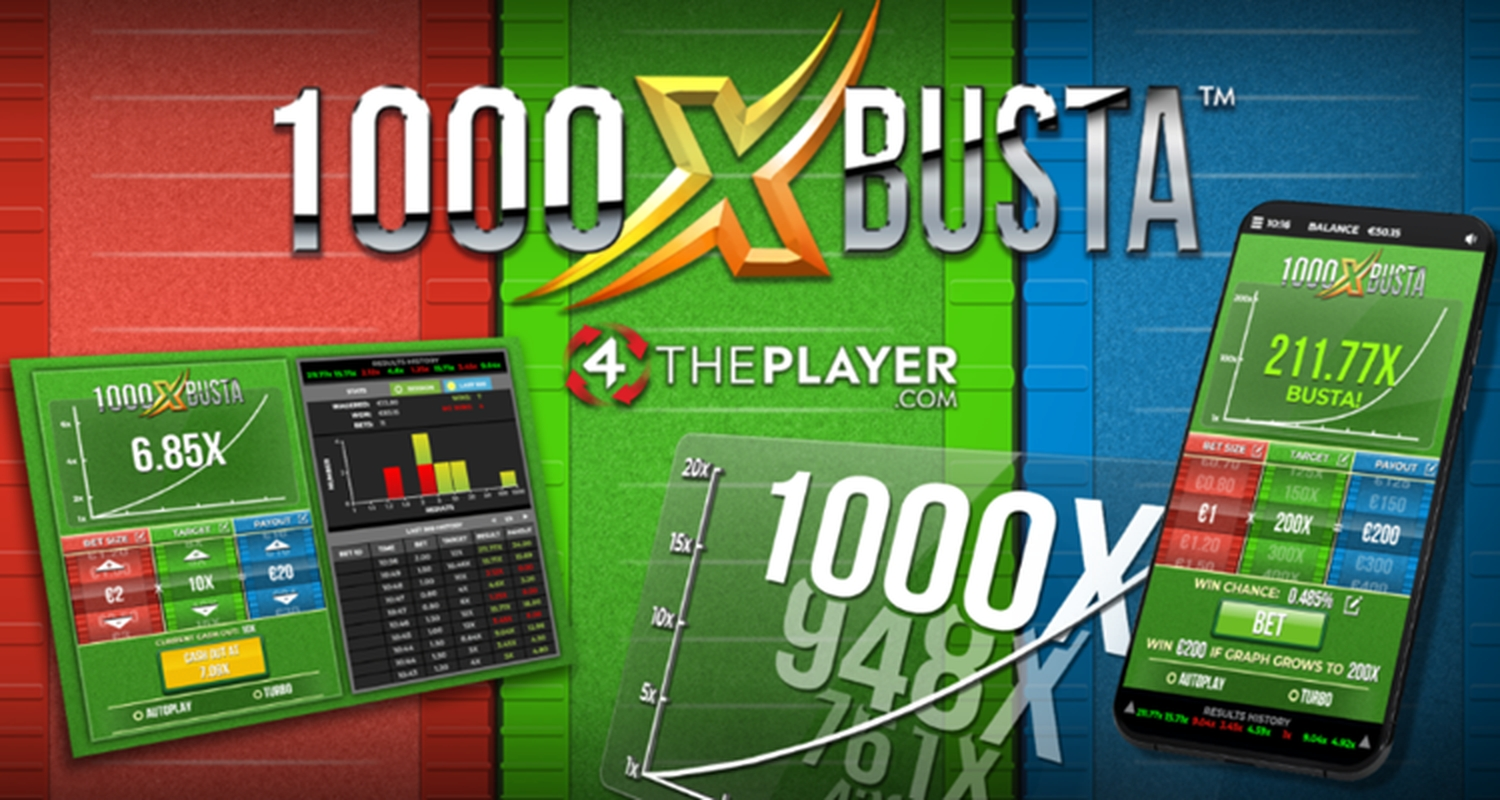 The 1000x Busta Online Slot Demo Game by 4ThePlayer