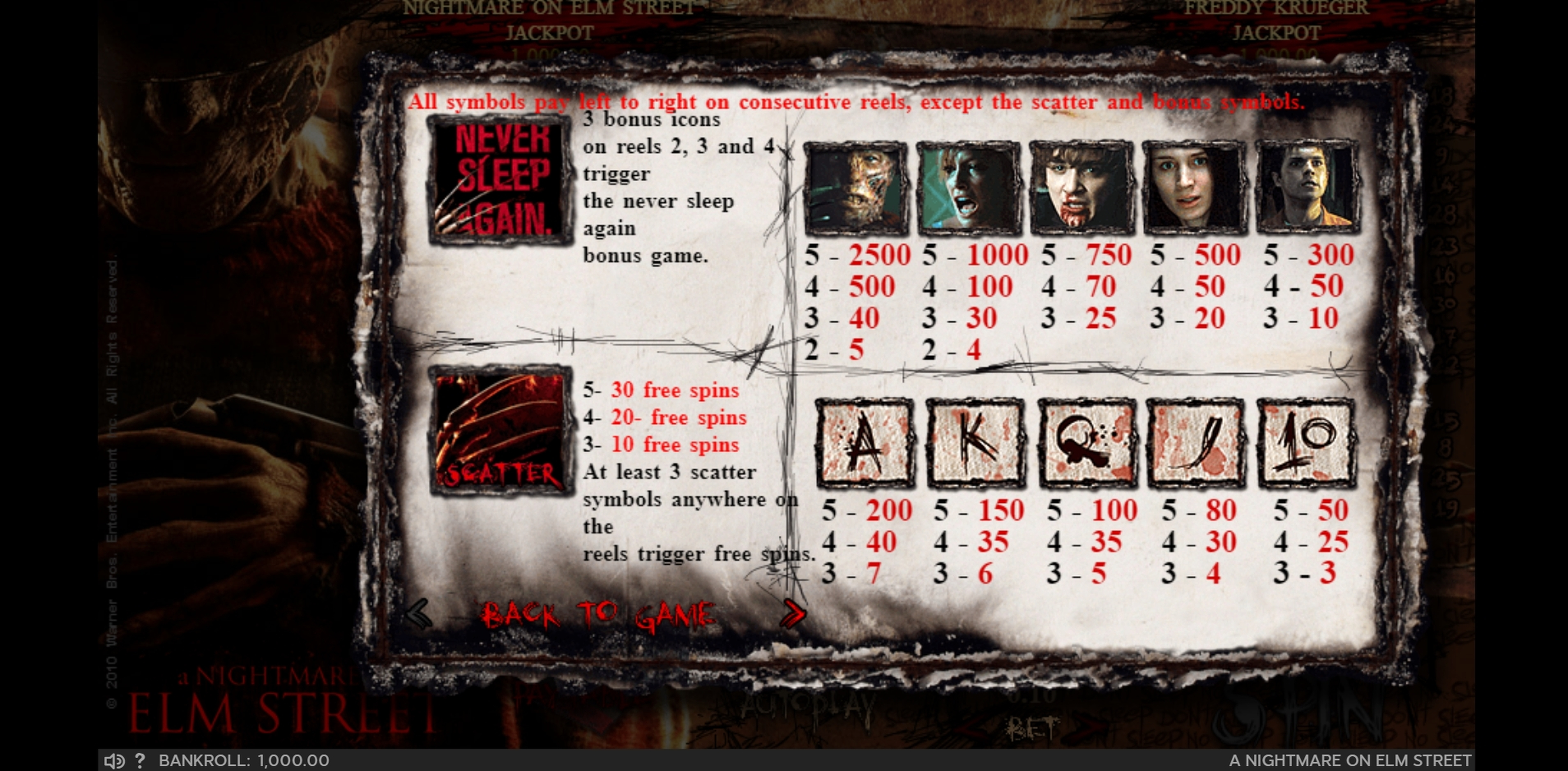 Info of A Nightmare On Elm Street Slot Game by 888 Gaming