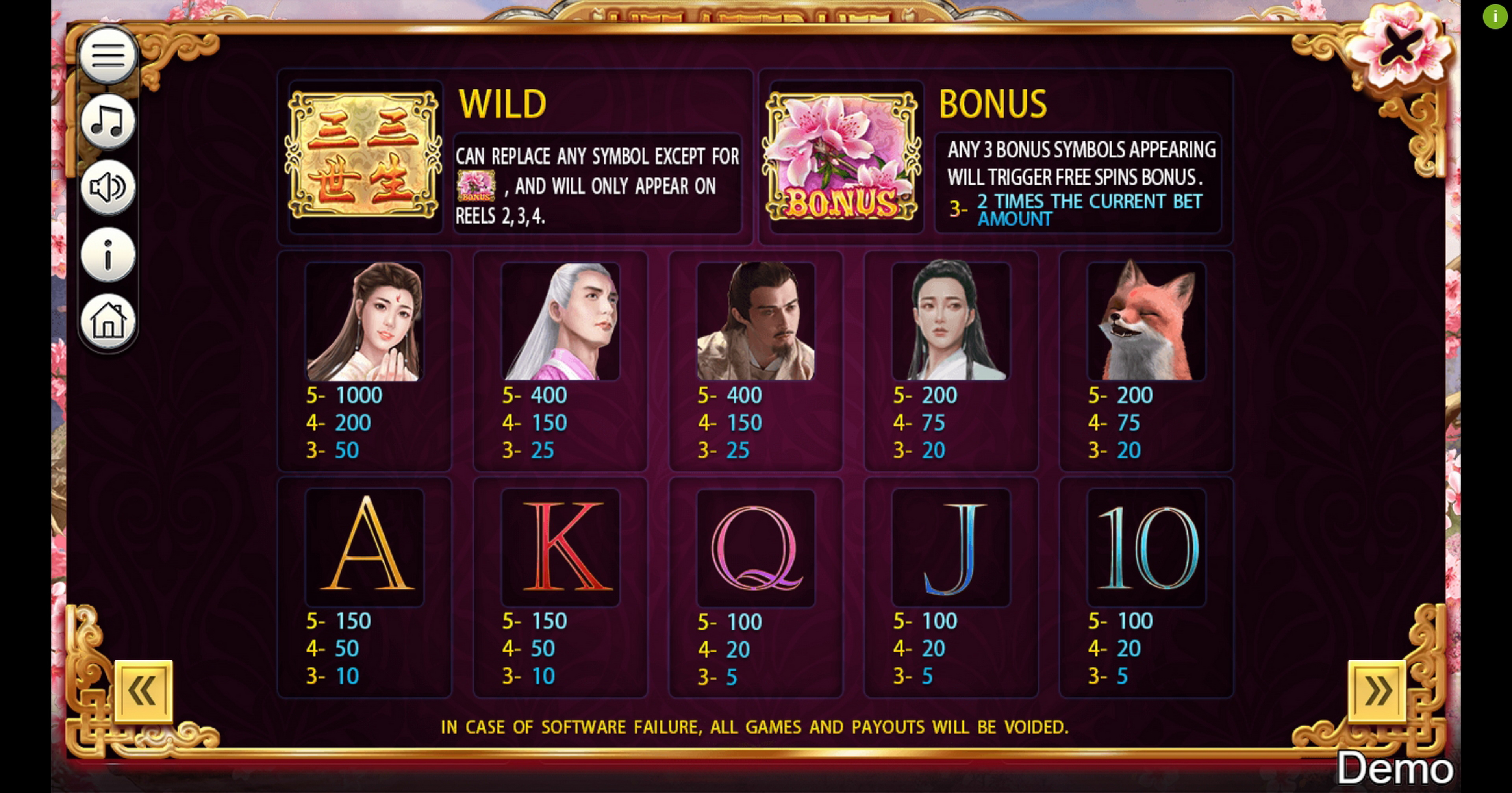 Info of Life after Life Slot Game by Iconic Gaming