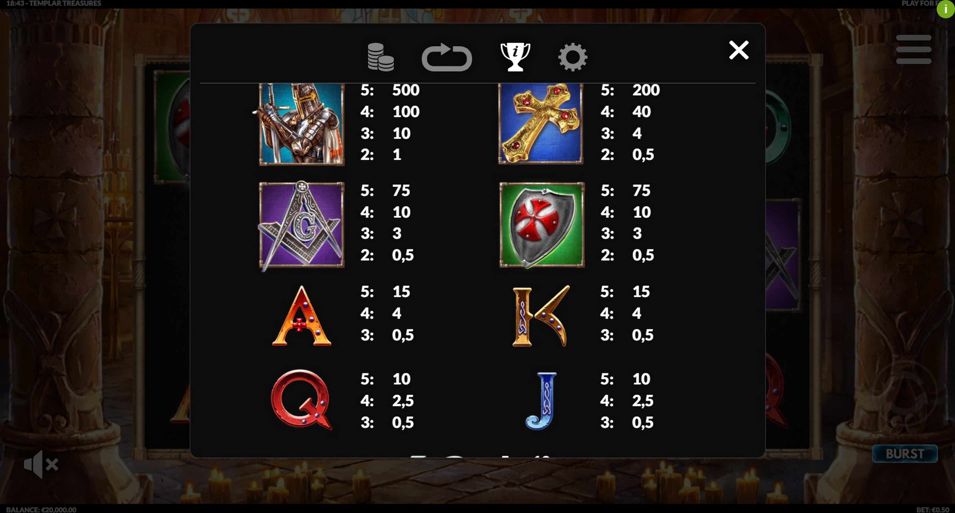 Info of Templar Treasures Slot Game by Slotmill