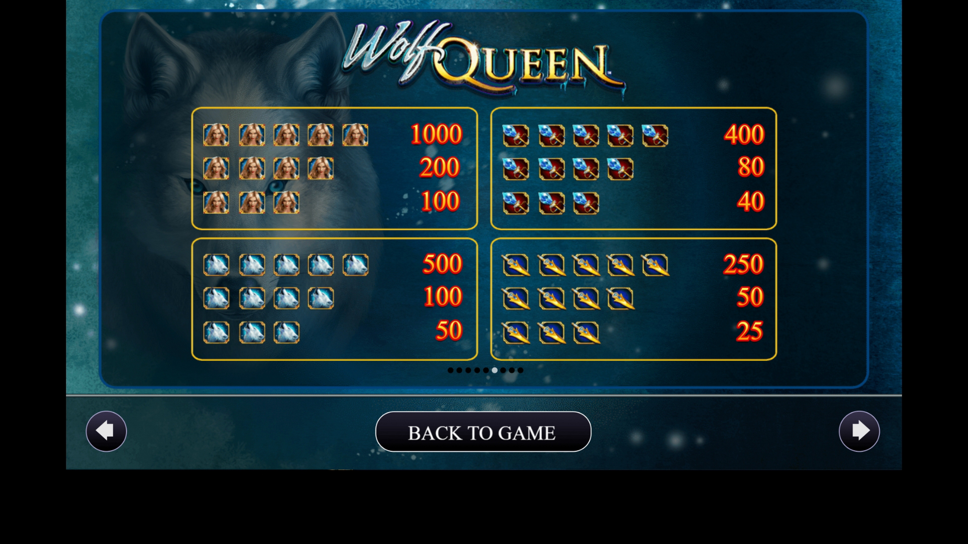 Info of Wolf Queen Slot Game by AGS