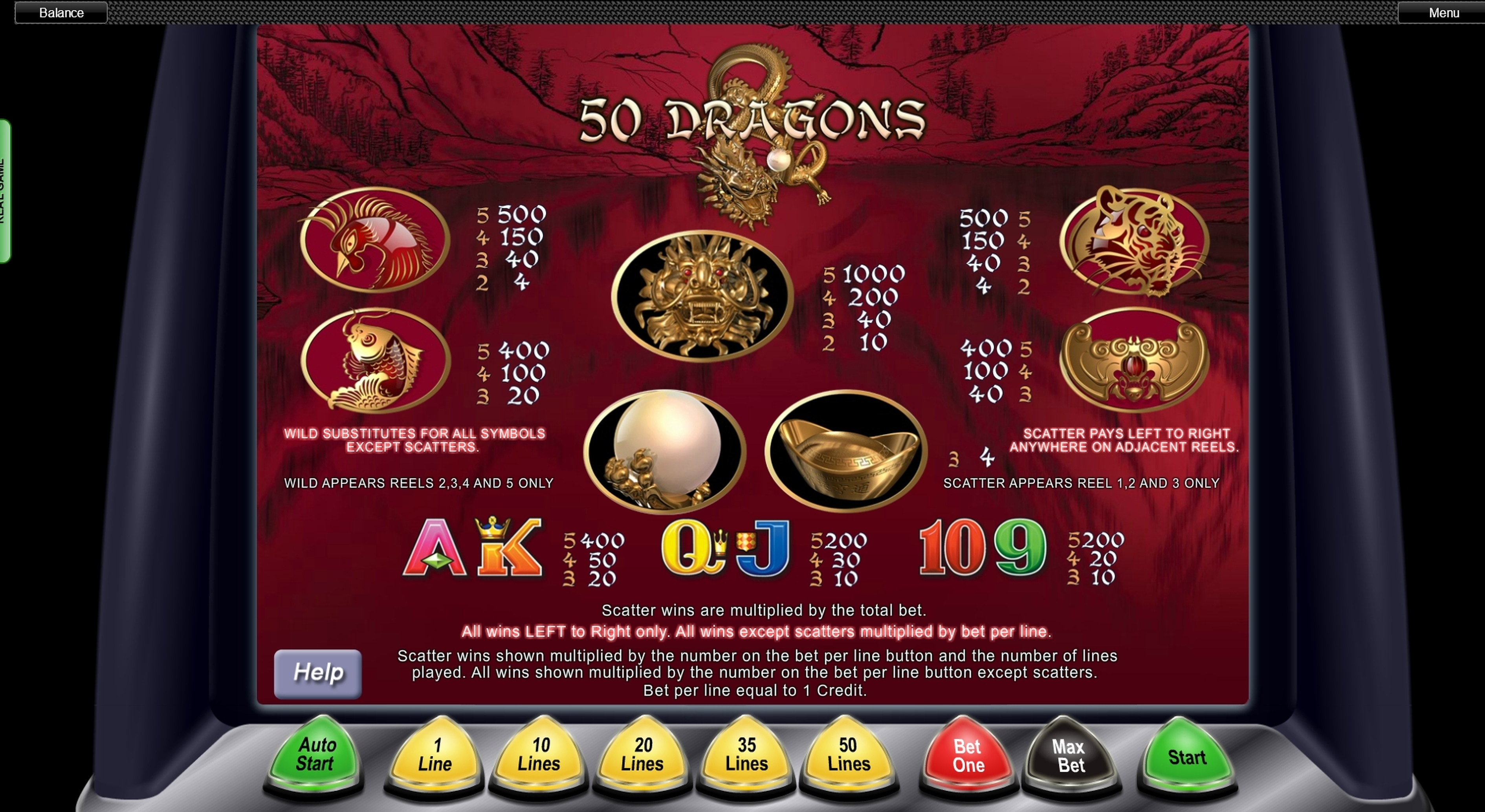 Info of 50 Dragons Slot Game by Aristocrat
