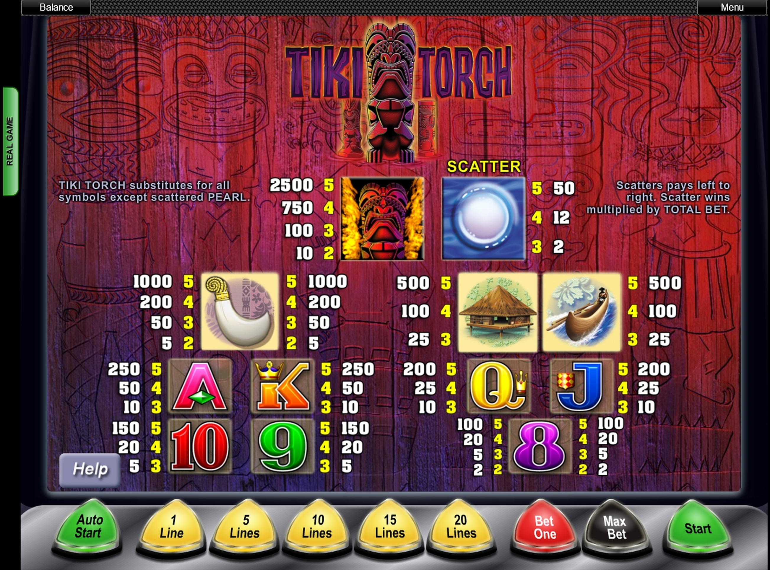 Info of Tiki Torch Slot Game by Aristocrat