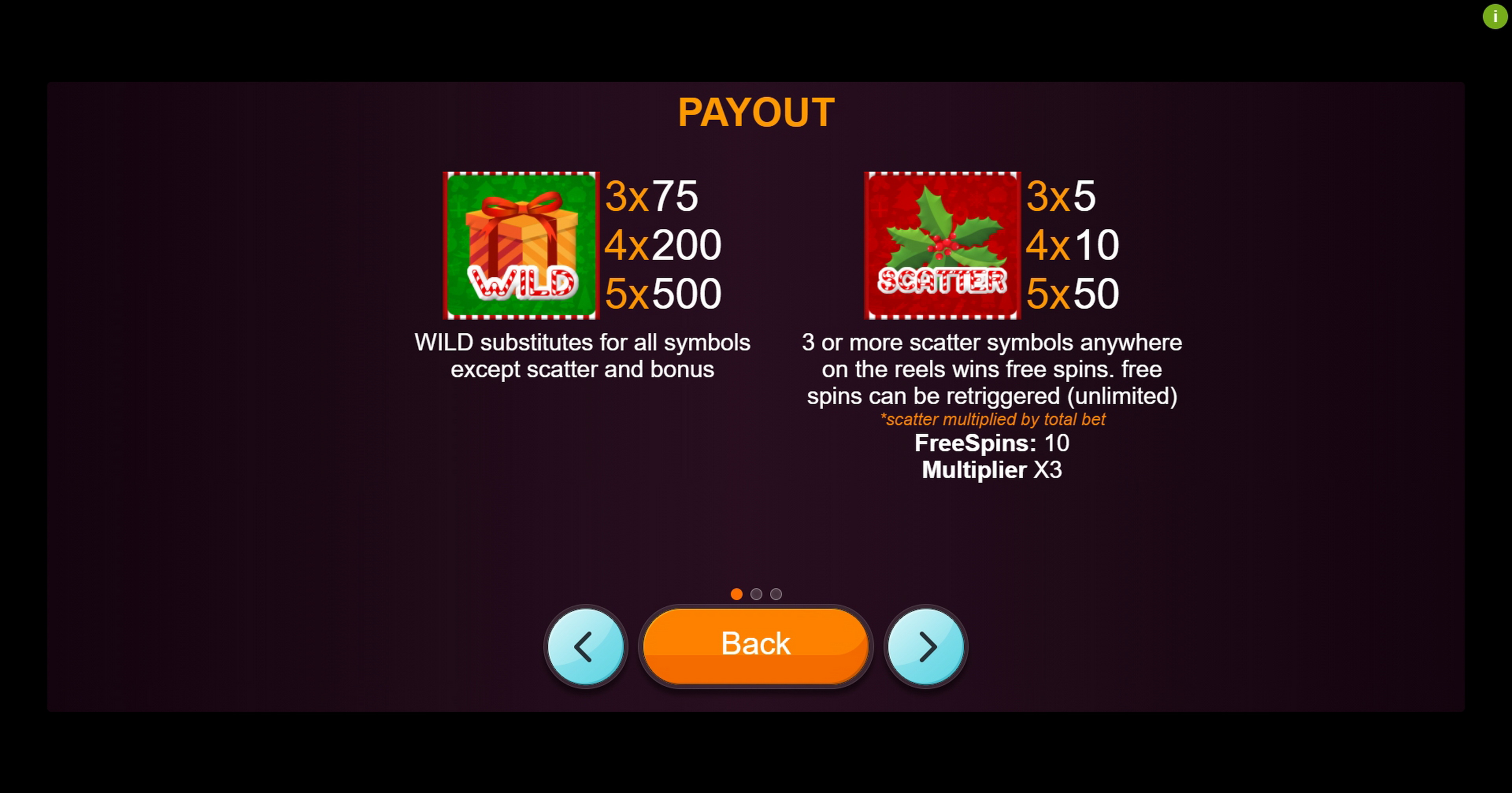 Info of Christmas Tales Slot Game by Betixon