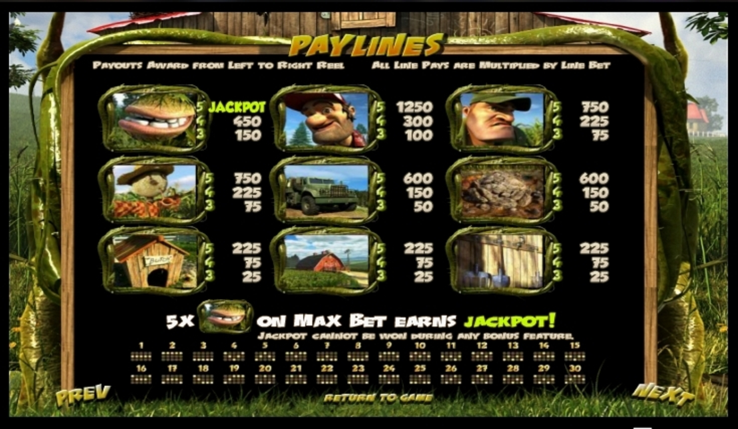 Info of It Came From Venus Slot Game by Betsoft