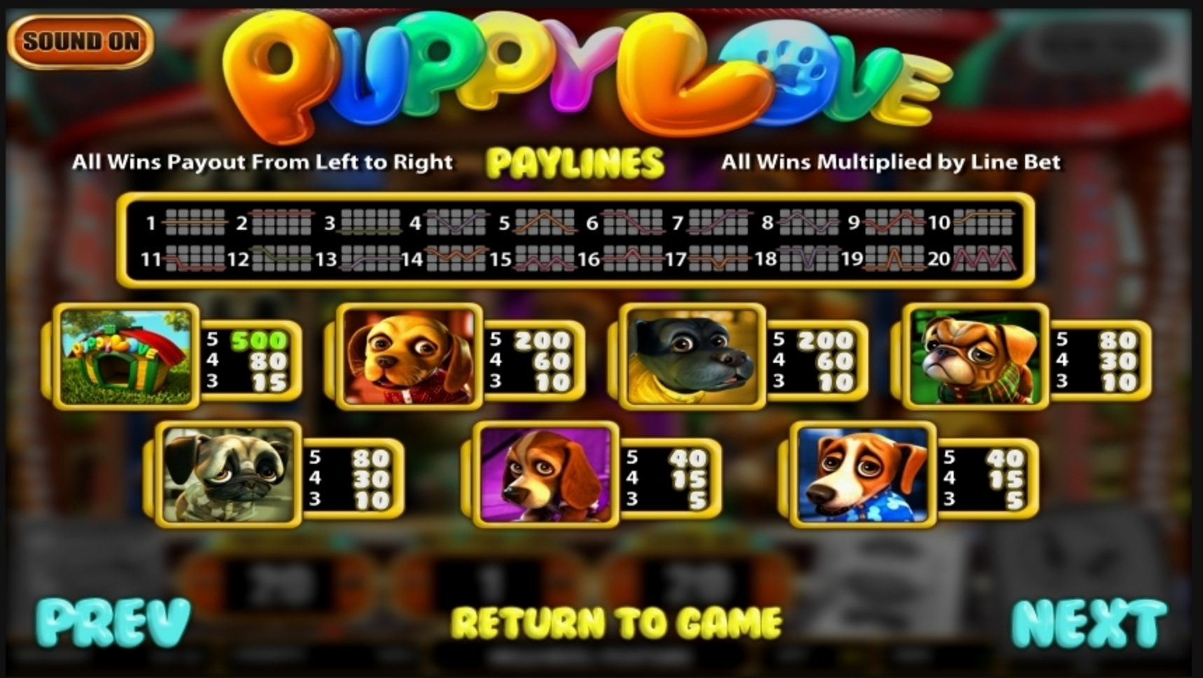 Info of Puppy Love Slot Game by Betsoft