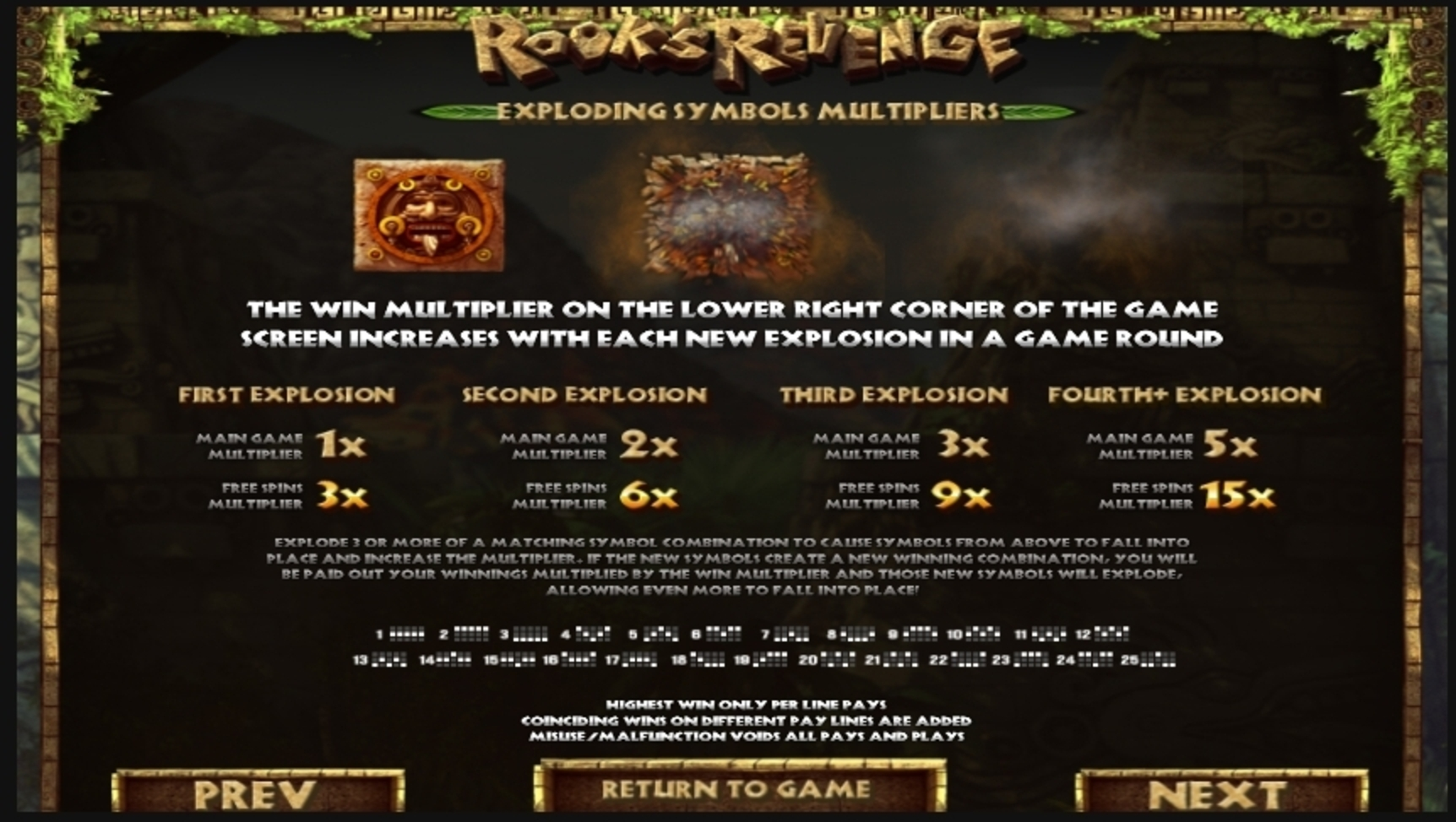 Info of Rooks Revenge Slot Game by Betsoft