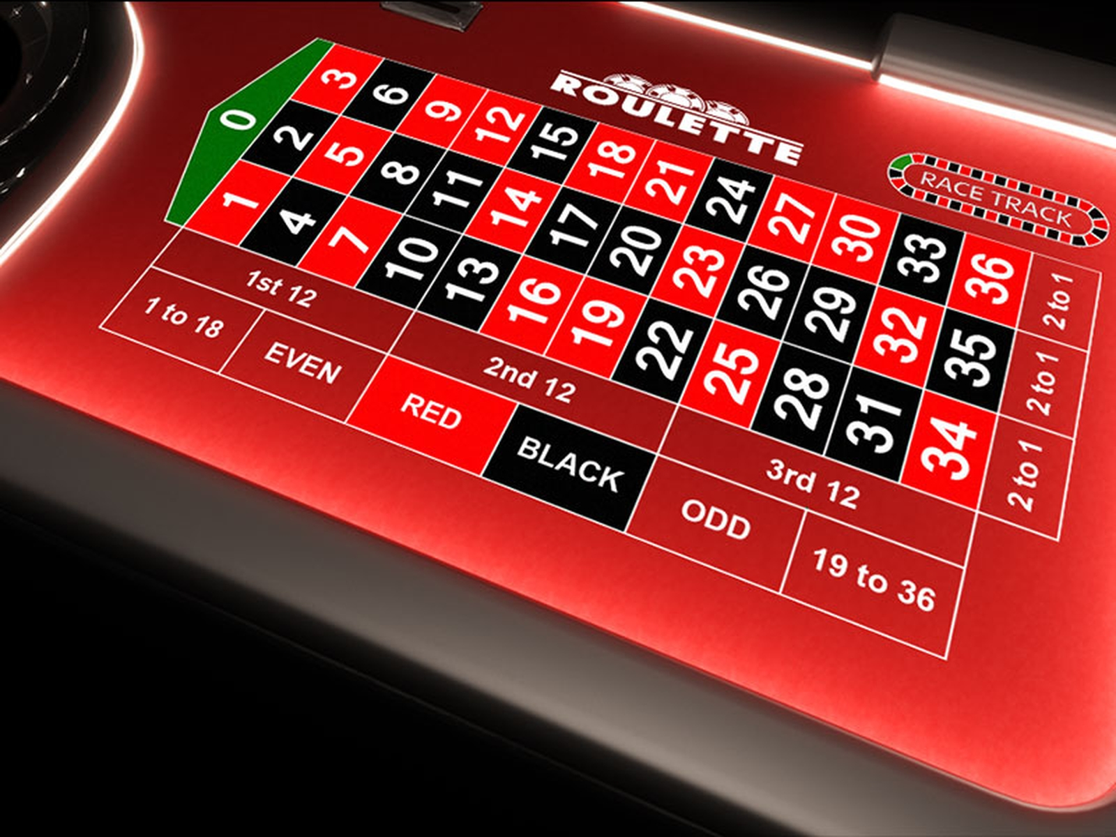 The Roulette (CORE Gaming) Online Slot Demo Game by CORE Gaming