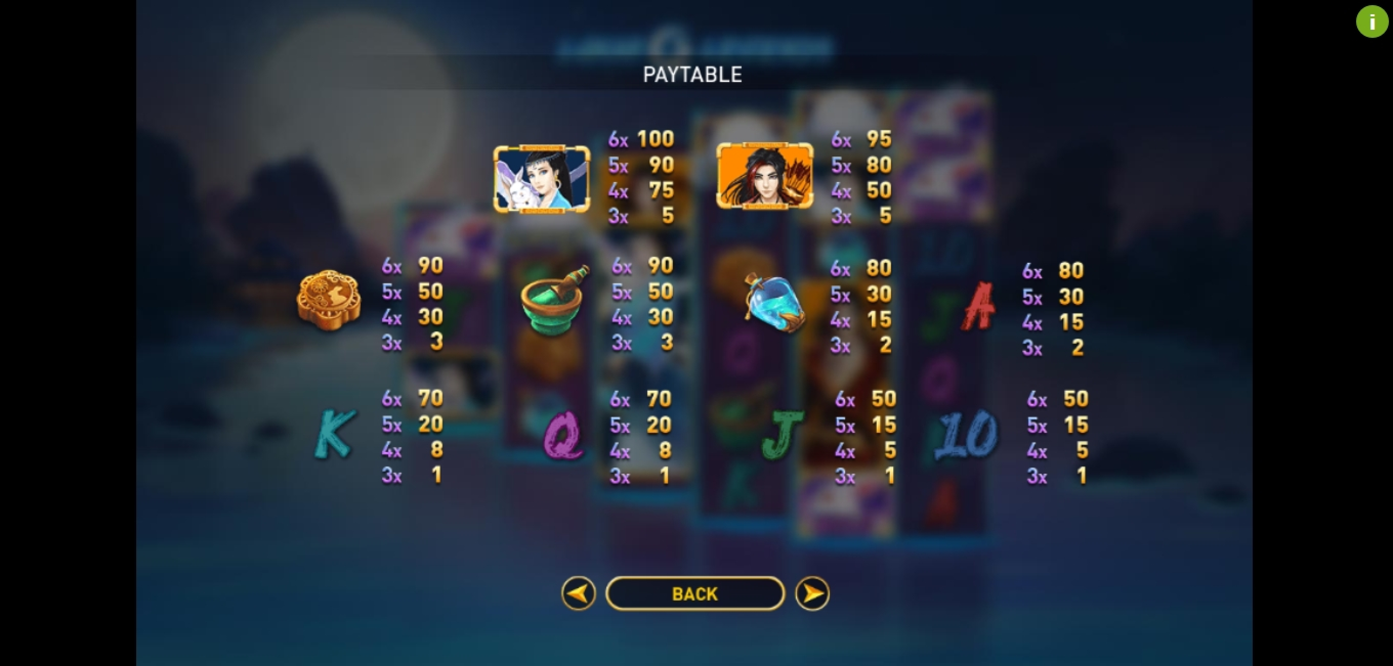 Info of Lunar Legends Slot Game by Gameplay Interactive