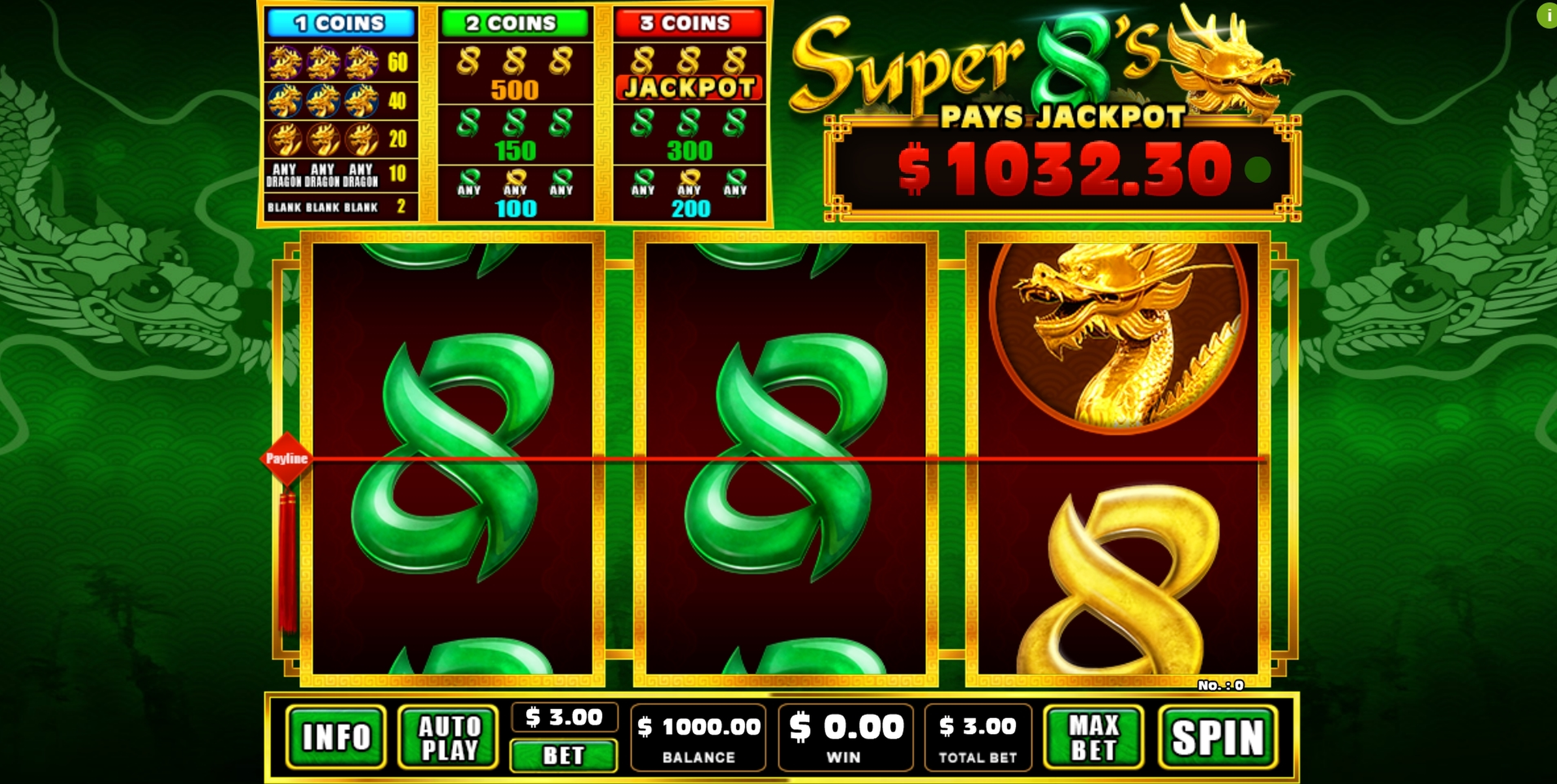 Reels in Super 8's (GMW) Slot Game by GMW