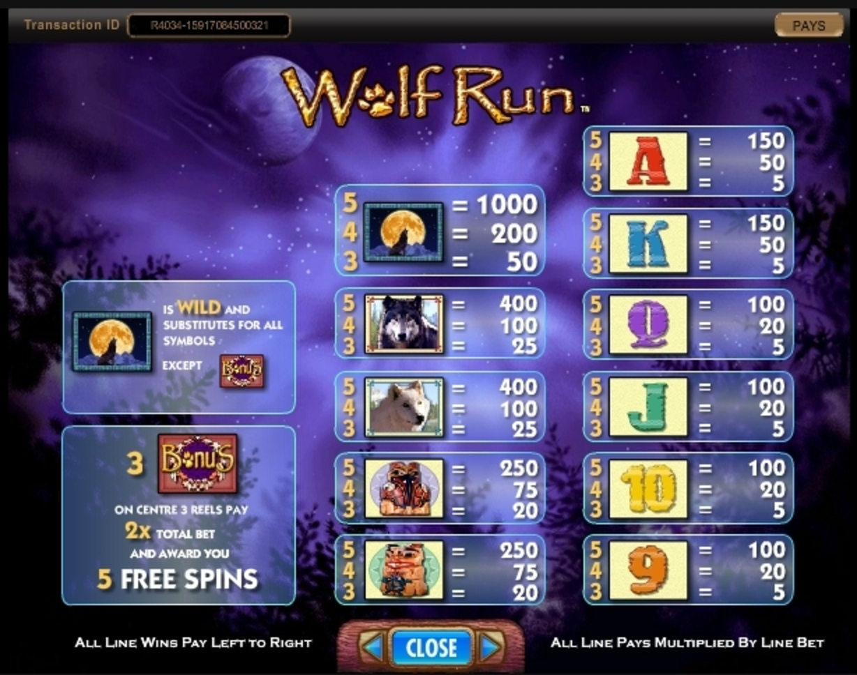 Info of Wolf Run Slot Game by IGT