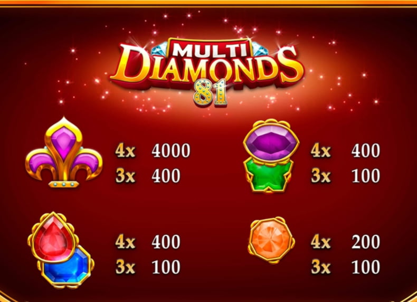The Multi Diamonds 81 Online Slot Demo Game by Kajot