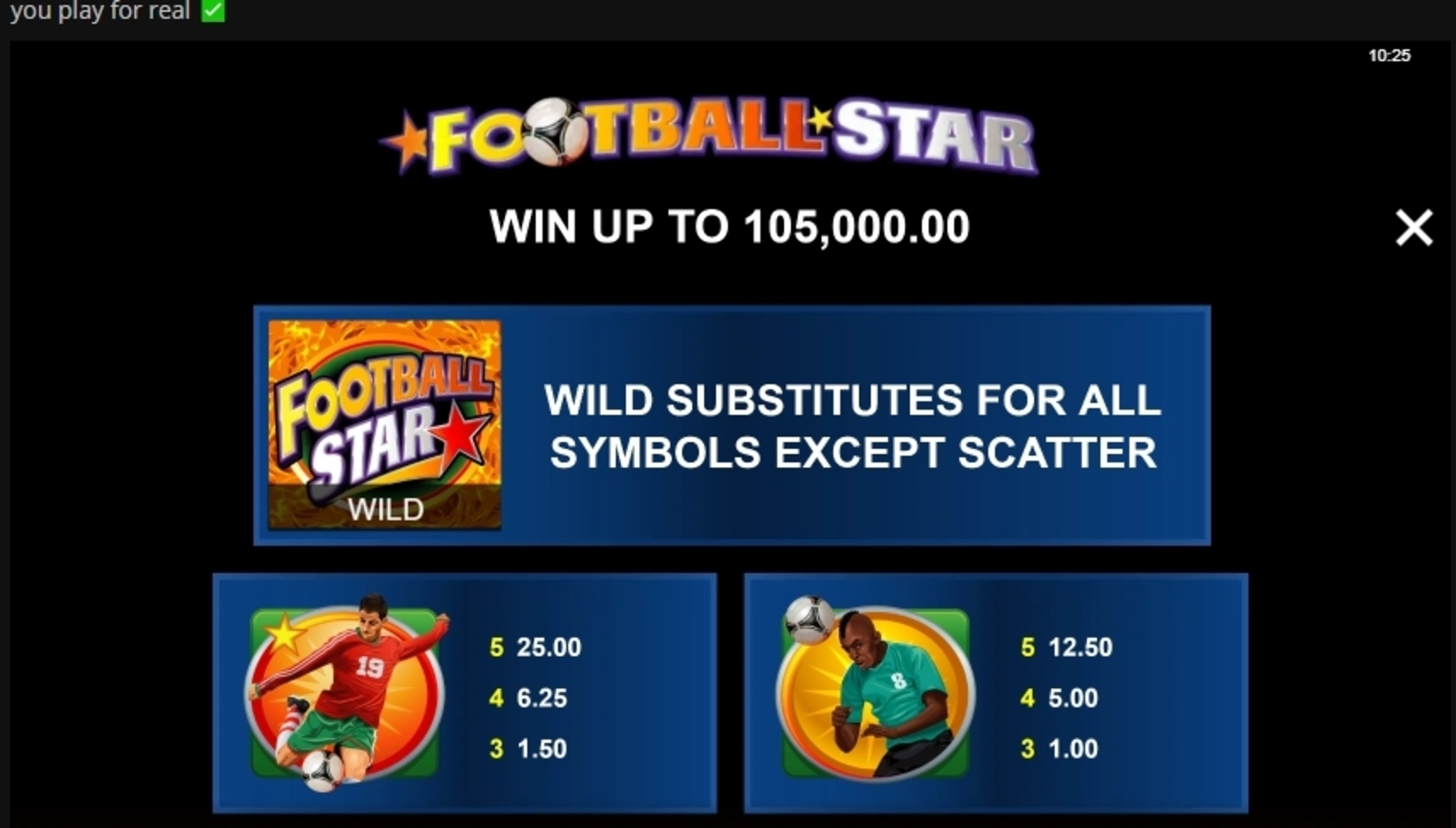 Info of Football Star (Microgaming) Slot Game by Microgaming
