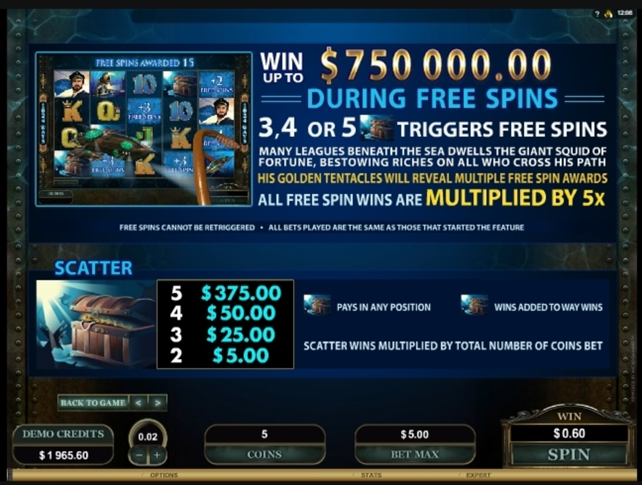 Info of Leagues of Fortune Slot Game by Microgaming