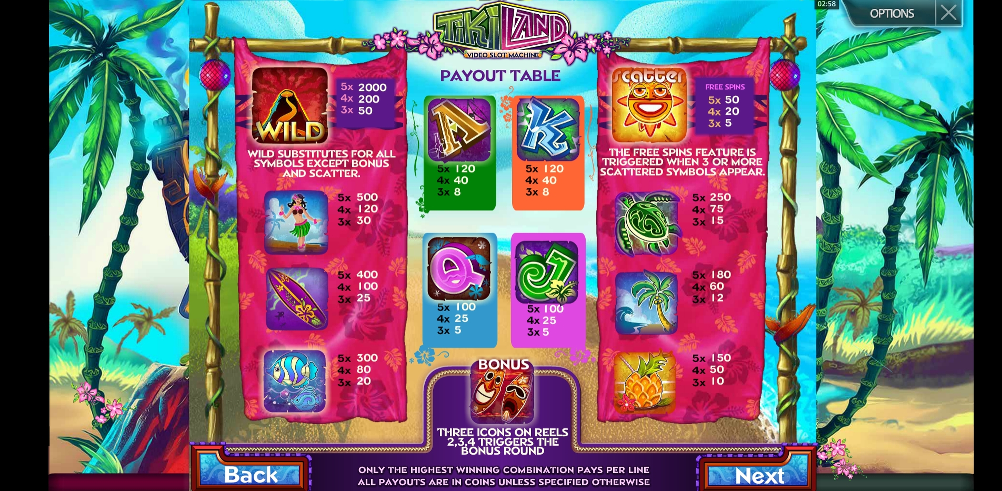 Info of Tiki Land Slot Game by Multislot