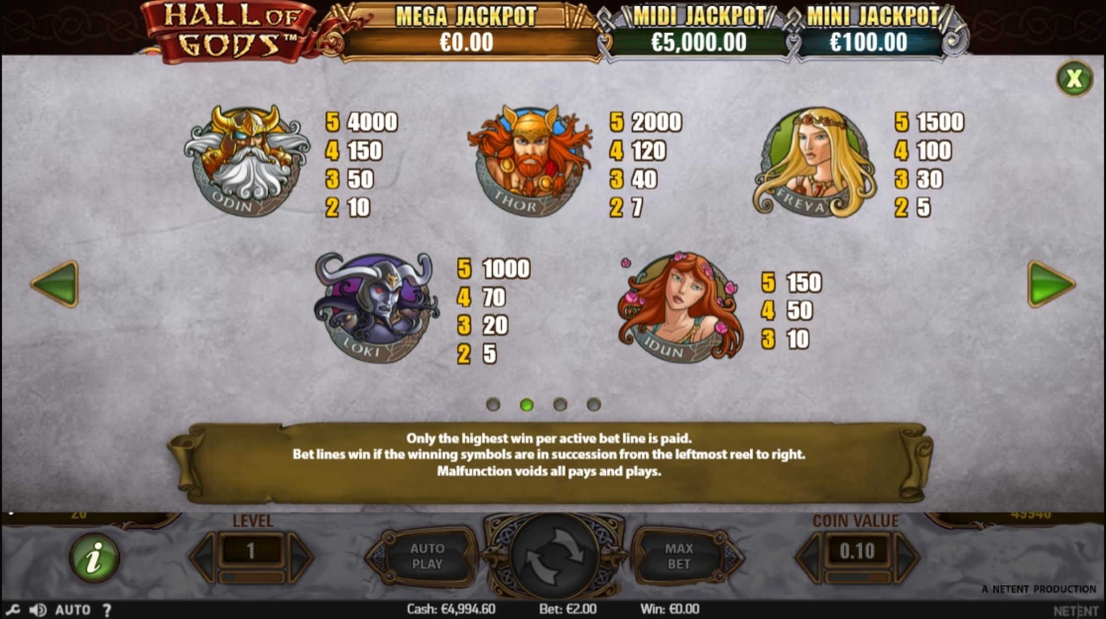 Info of Hall of Gods Slot Game by NetEnt