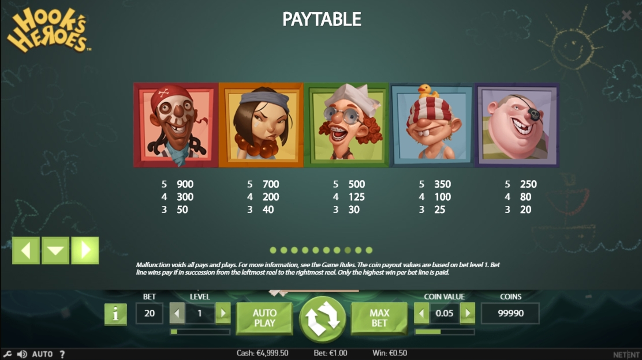 Info of Hook's Heroes Slot Game by NetEnt