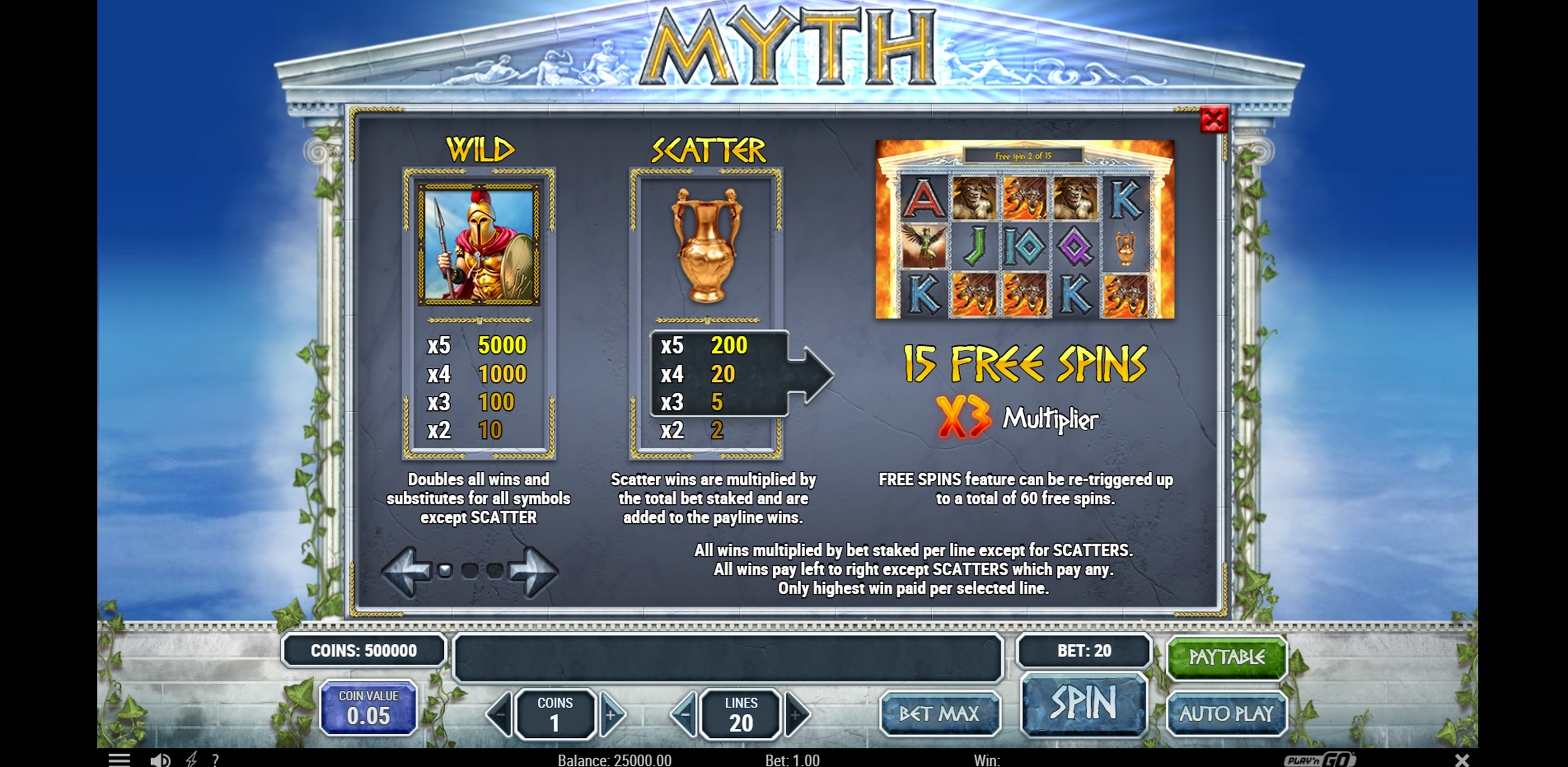 Info of Myth Slot Game by Playn GO