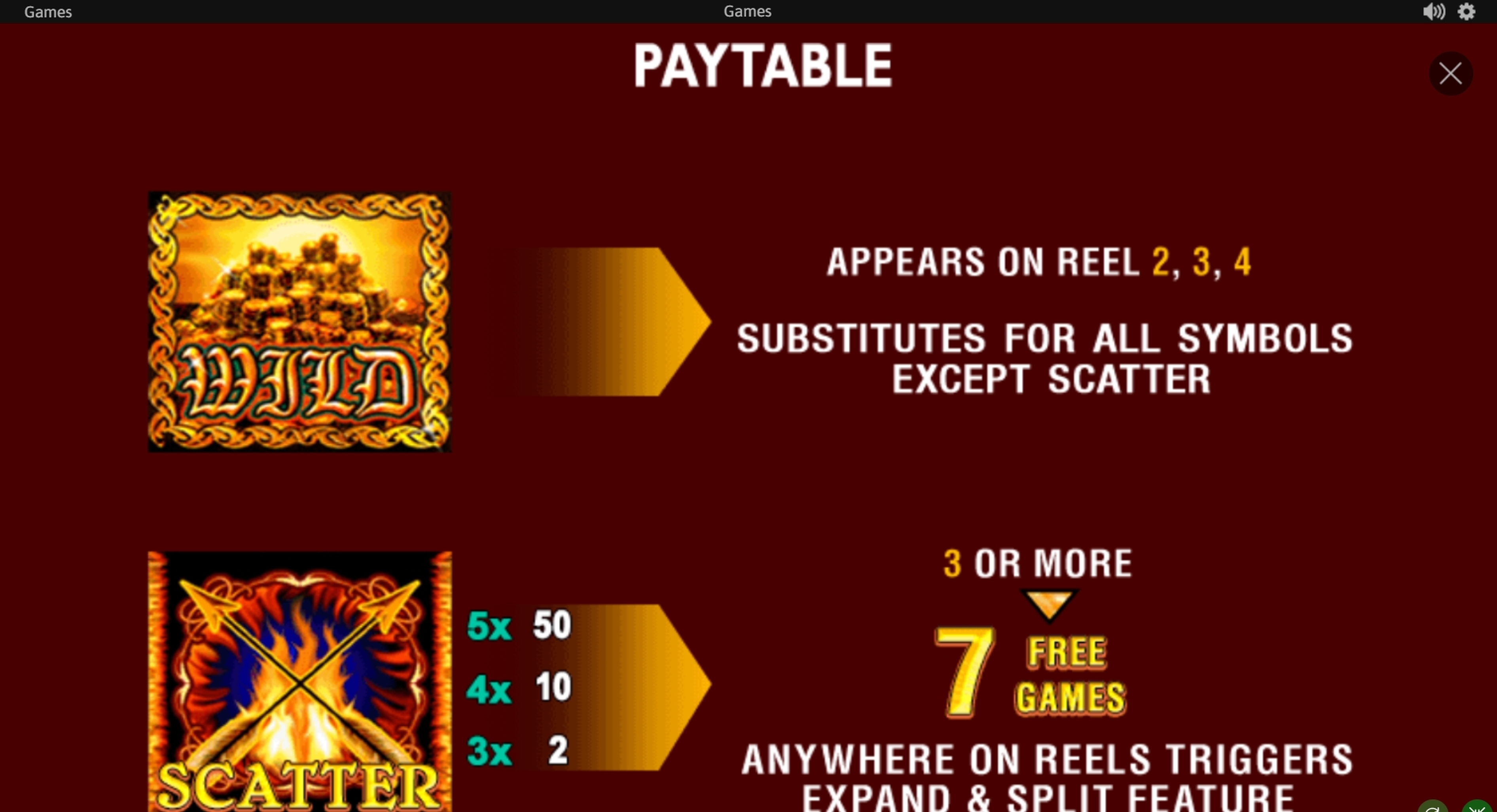 Info of Archer Slot Game by Playtech