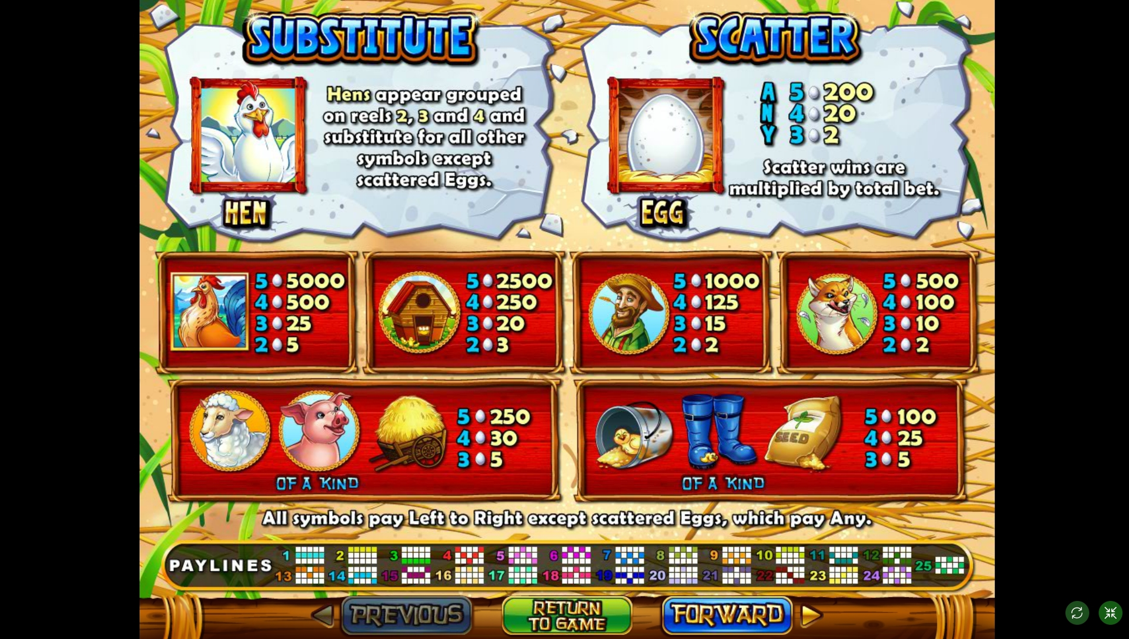 Info of Hen House Slot Game by Real Time Gaming