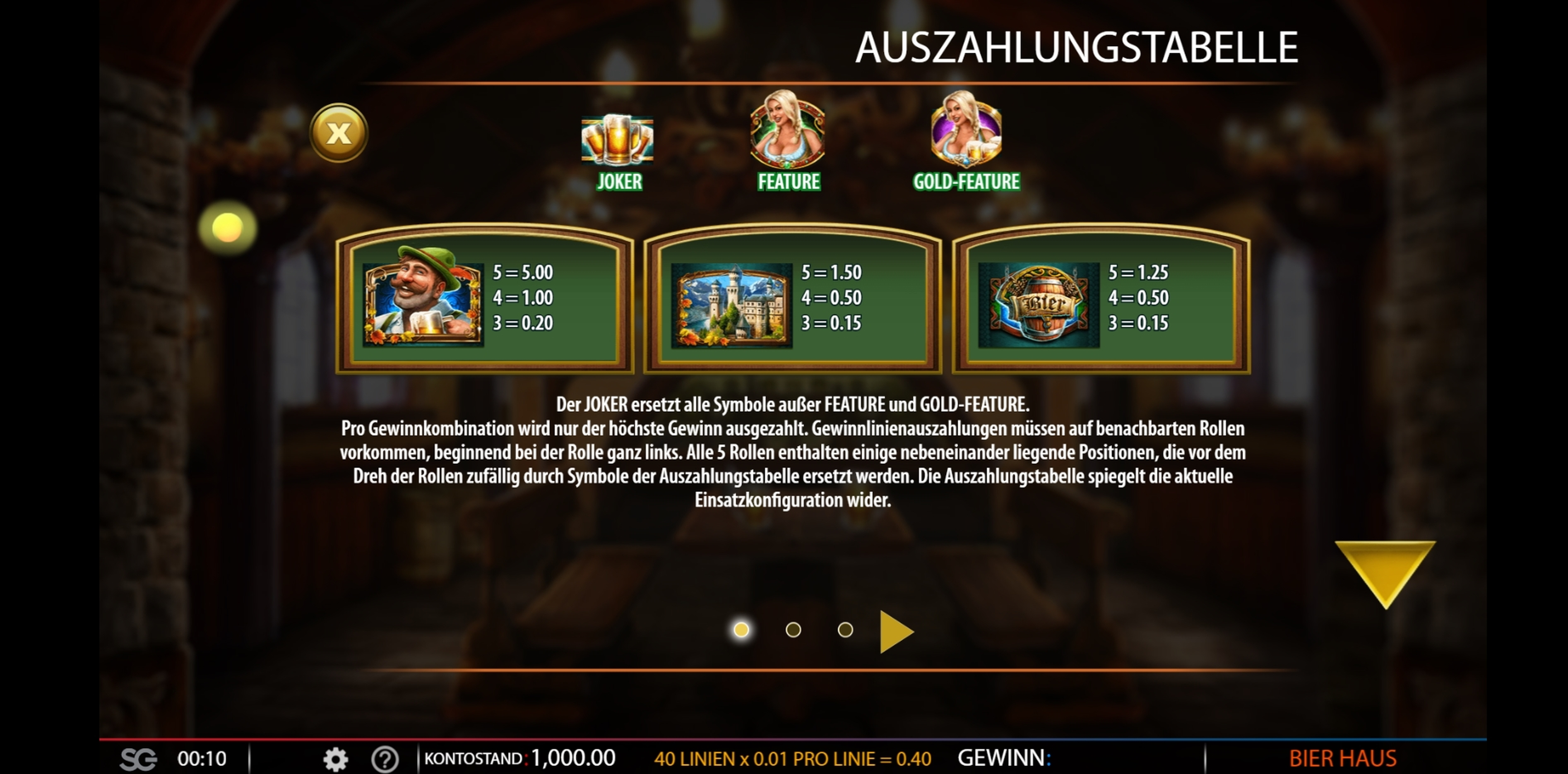 Info of Bier Haus Slot Game by WMS