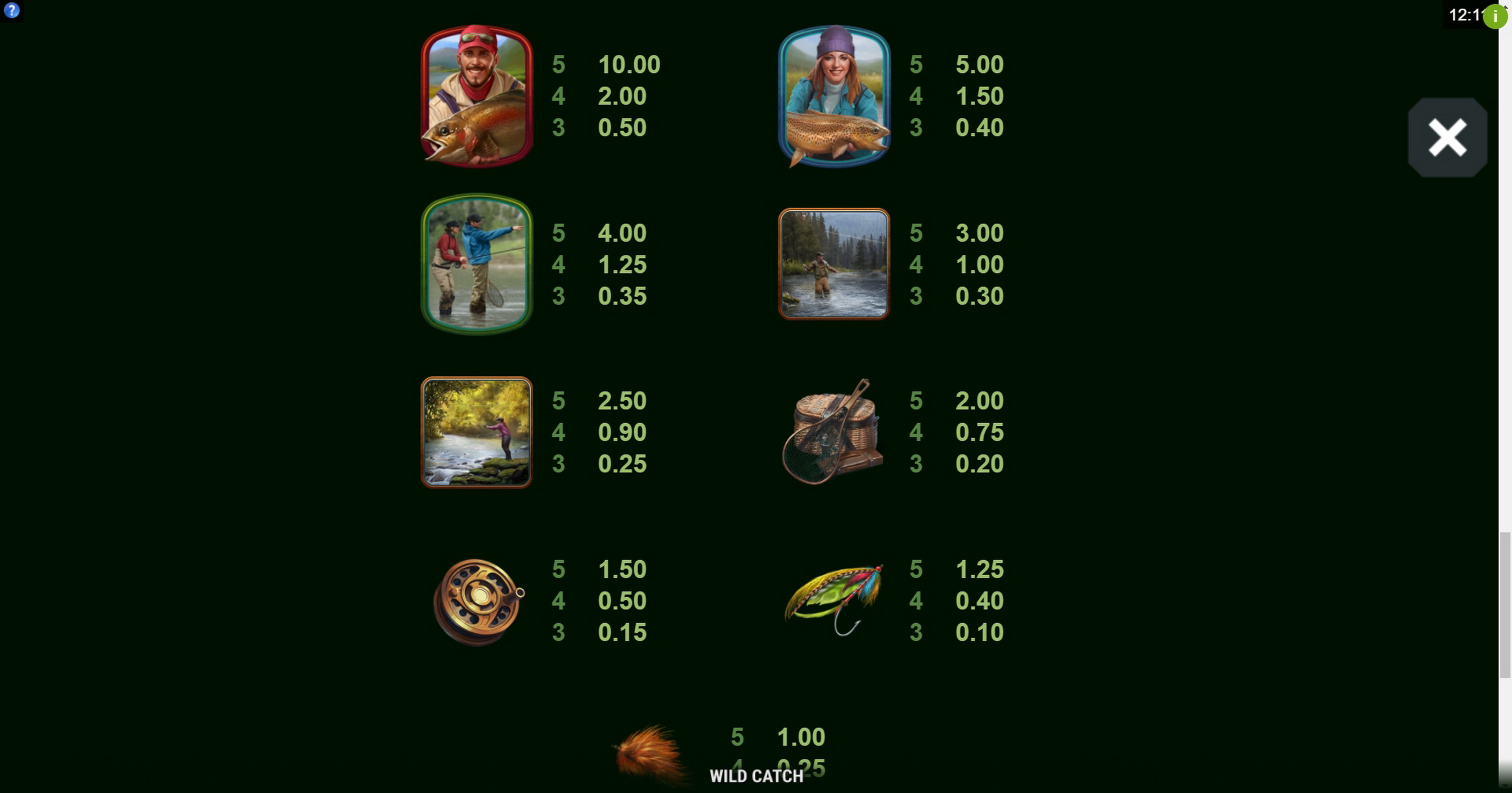 Info of Wild Catch (Stormcraft Studios) Slot Game by Stormcraft Studios